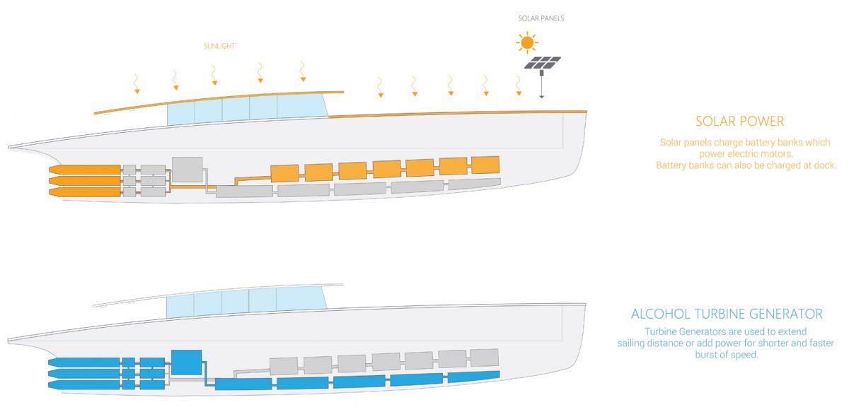 duffy-london-solaris-superyacht-7
